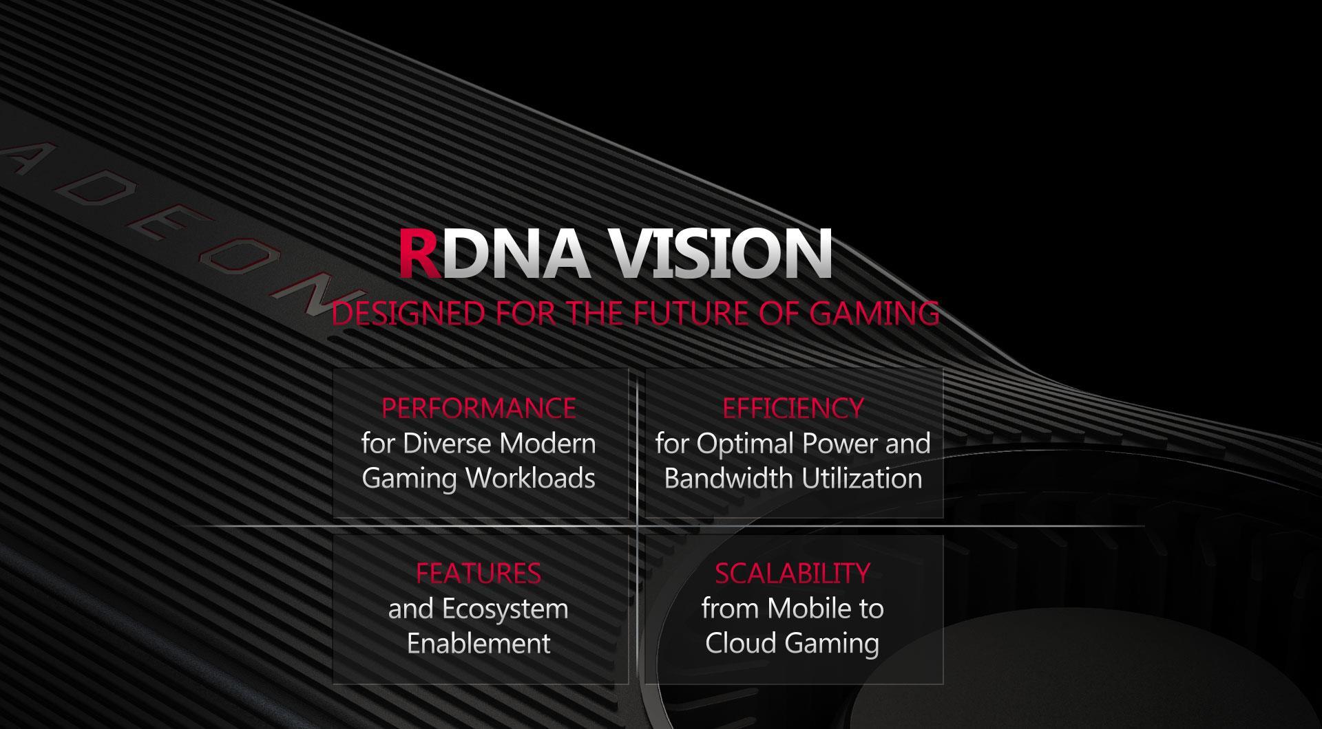 Sapphire Radeon RX 5700 XT 8G Graphics Card